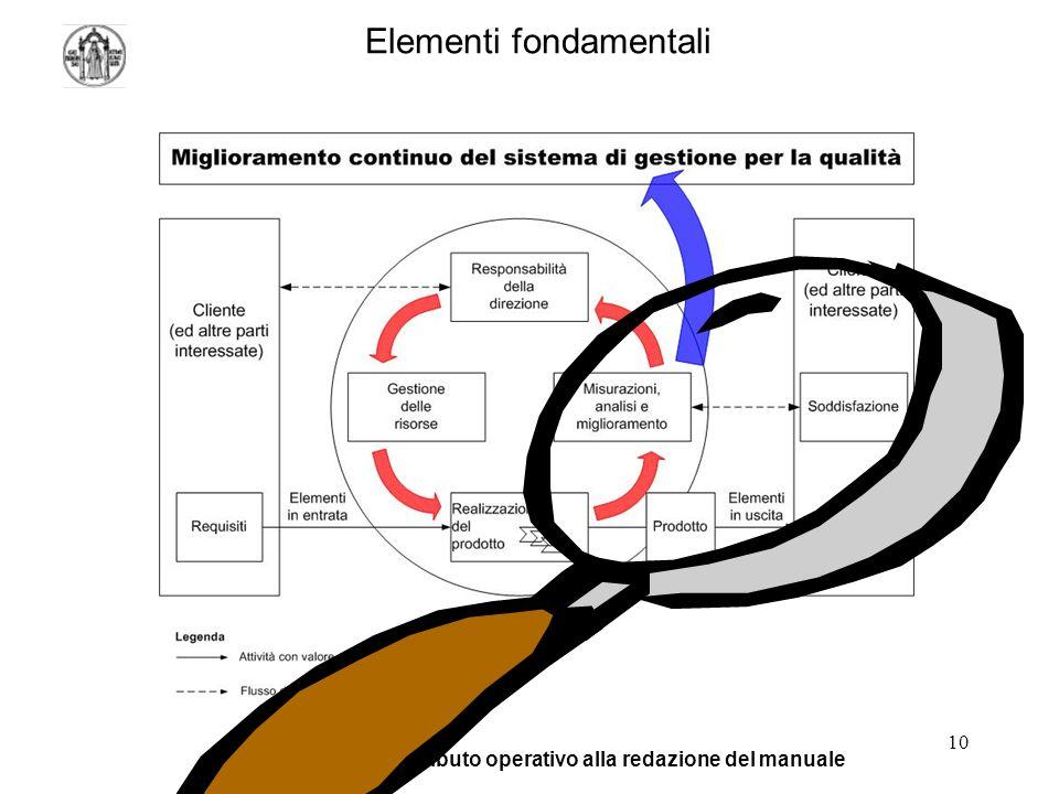 L. De Benedetti: Contributo operativo alla redazione del manuale 10 Elementi fondamentali