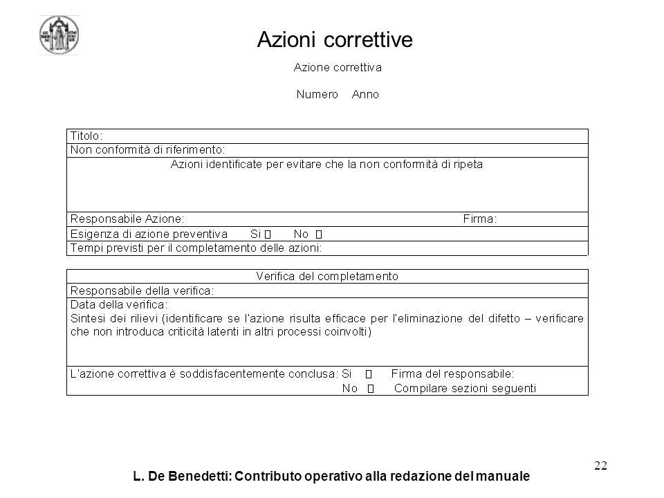 L. De Benedetti: Contributo operativo alla redazione del manuale 22 Azioni correttive