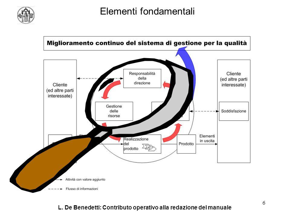 L. De Benedetti: Contributo operativo alla redazione del manuale 6 Elementi fondamentali
