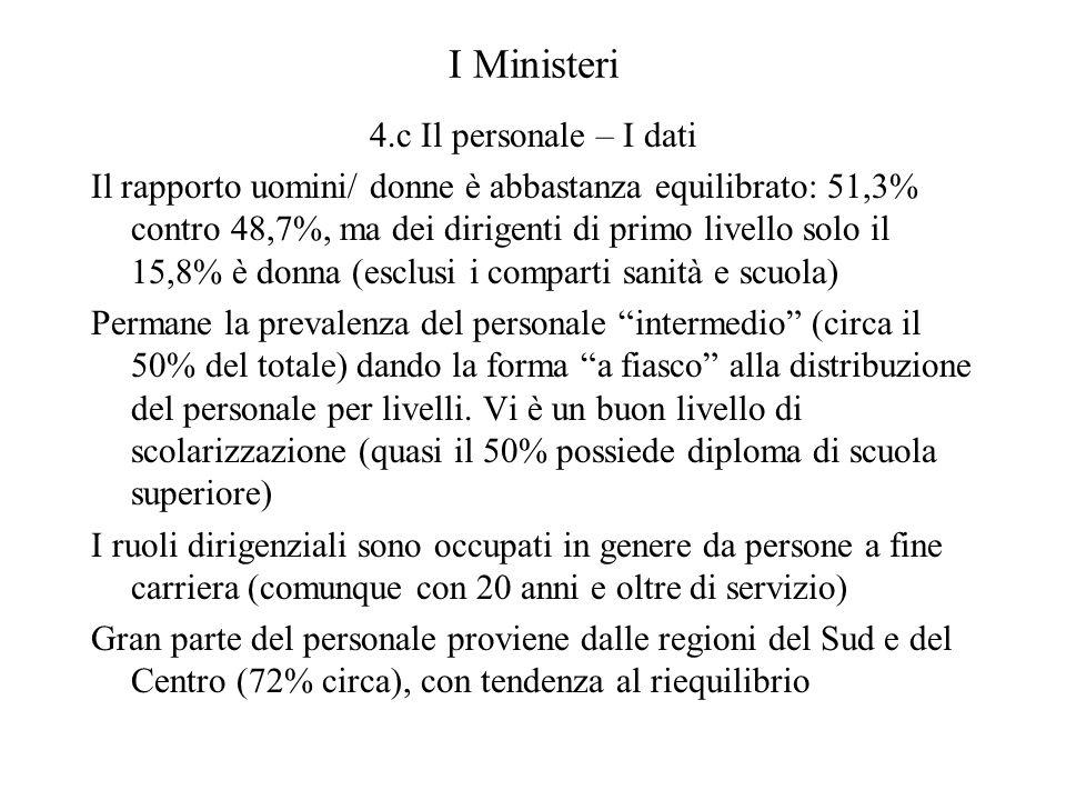 I Ministeri 4.c Il personale – I dati Il rapporto uomini/ donne è abbastanza equilibrato: 51,3% contro 48,7%, ma dei dirigenti di primo livello solo i