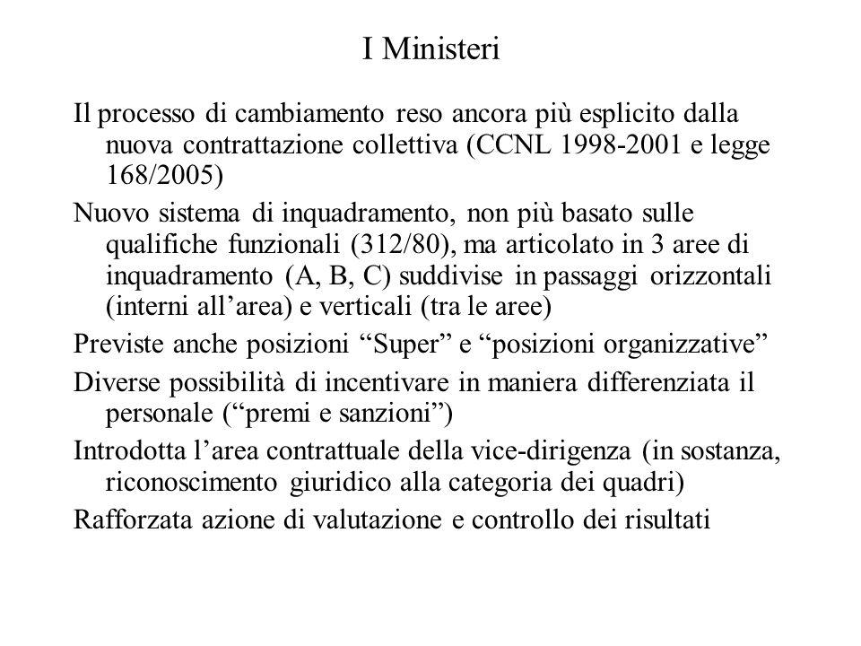 I Ministeri Il processo di cambiamento reso ancora più esplicito dalla nuova contrattazione collettiva (CCNL 1998-2001 e legge 168/2005) Nuovo sistema