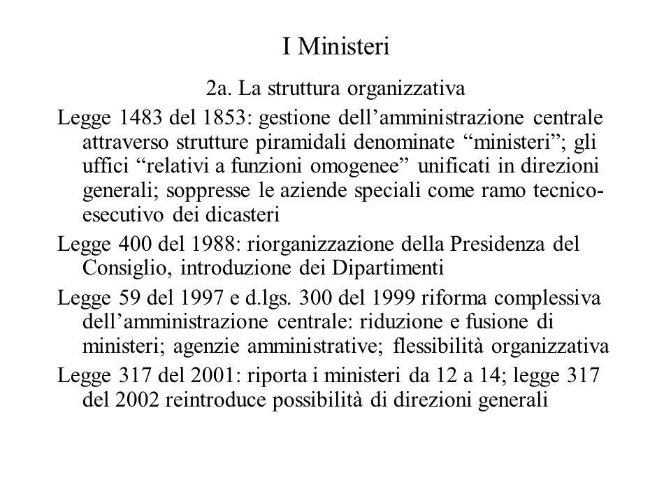 I Ministeri 2a. La struttura organizzativa Legge 1483 del 1853: gestione dellamministrazione centrale attraverso strutture piramidali denominate minis