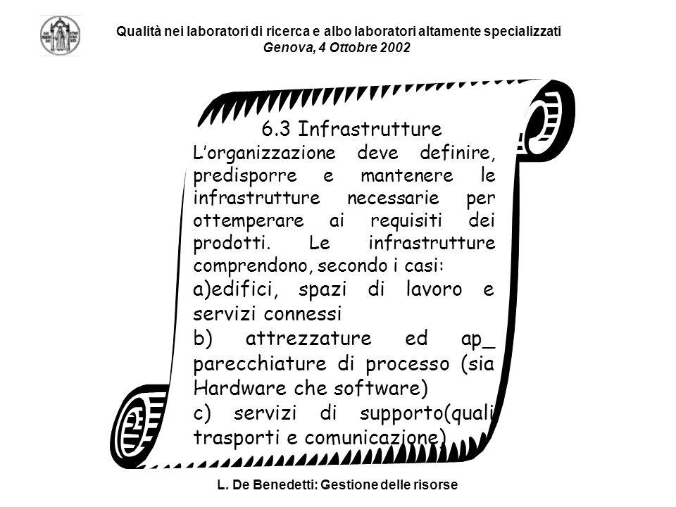 L. De Benedetti: Gestione delle risorse Qualità nei laboratori di ricerca e albo laboratori altamente specializzati Genova, 4 Ottobre 2002 6.3 Infrast