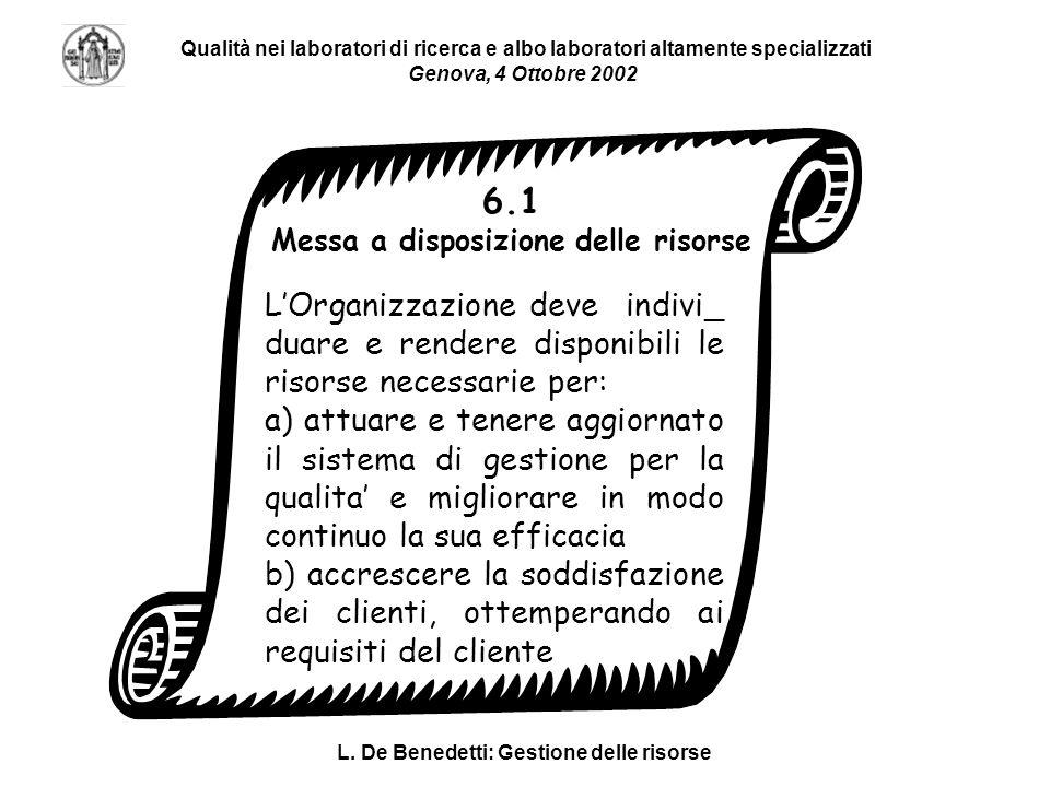 L. De Benedetti: Gestione delle risorse Qualità nei laboratori di ricerca e albo laboratori altamente specializzati Genova, 4 Ottobre 2002 LOrganizzaz