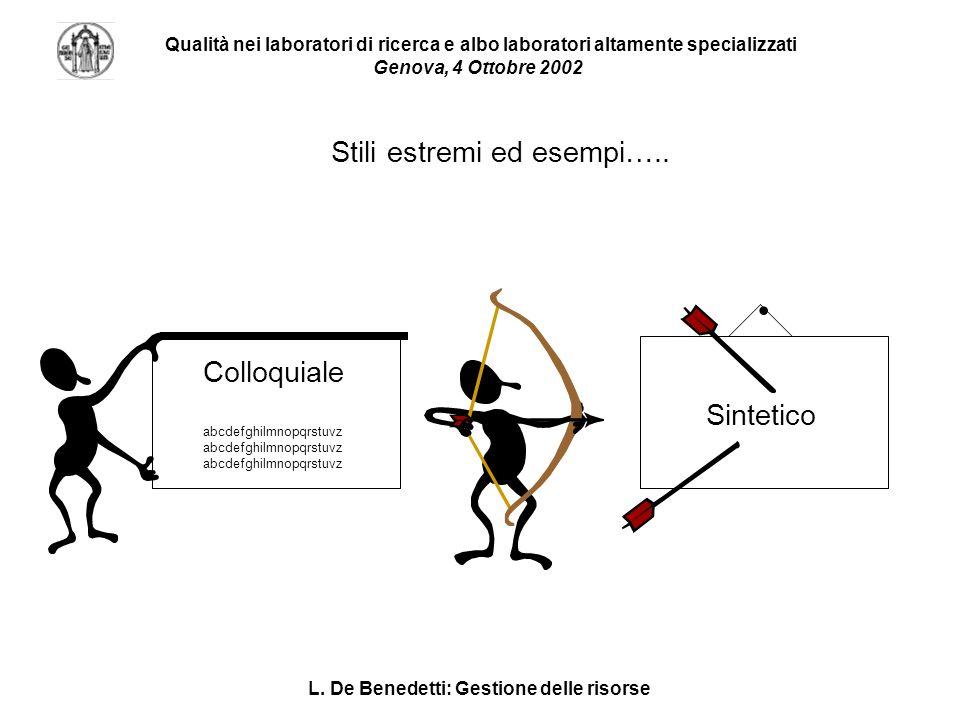 L. De Benedetti: Gestione delle risorse Qualità nei laboratori di ricerca e albo laboratori altamente specializzati Genova, 4 Ottobre 2002 Stili estre