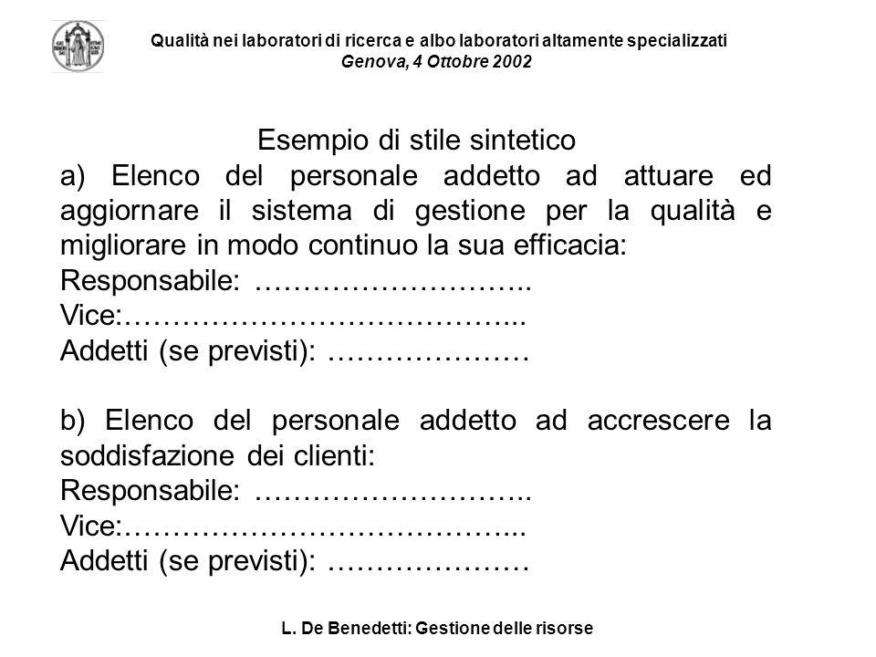 L. De Benedetti: Gestione delle risorse Qualità nei laboratori di ricerca e albo laboratori altamente specializzati Genova, 4 Ottobre 2002 Esempio di
