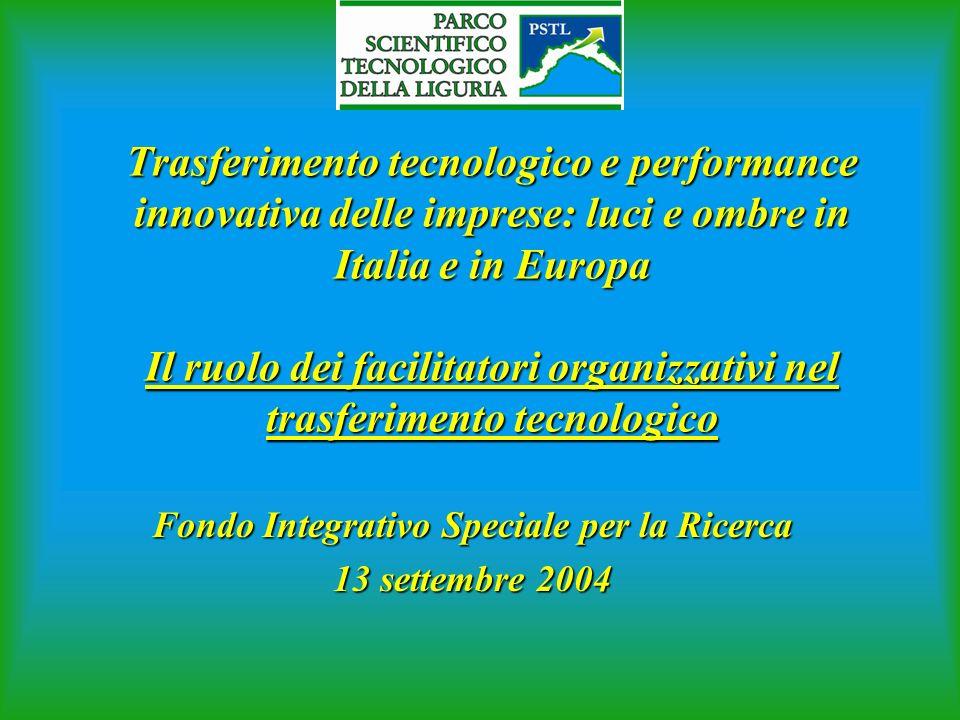Trasferimento tecnologico e performance innovativa delle imprese: luci e ombre in Italia e in Europa Il ruolo dei facilitatori organizzativi nel trasferimento tecnologico Fondo Integrativo Speciale per la Ricerca 13 settembre 2004