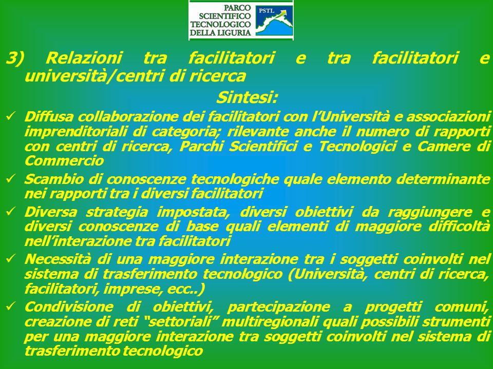 3) Relazioni tra facilitatori e tra facilitatori e università/centri di ricerca Sintesi: Diffusa collaborazione dei facilitatori con lUniversità e associazioni imprenditoriali di categoria; rilevante anche il numero di rapporti con centri di ricerca, Parchi Scientifici e Tecnologici e Camere di Commercio Scambio di conoscenze tecnologiche quale elemento determinante nei rapporti tra i diversi facilitatori Diversa strategia impostata, diversi obiettivi da raggiungere e diversi conoscenze di base quali elementi di maggiore difficoltà nellinterazione tra facilitatori Necessità di una maggiore interazione tra i soggetti coinvolti nel sistema di trasferimento tecnologico (Università, centri di ricerca, facilitatori, imprese, ecc..) Condivisione di obiettivi, partecipazione a progetti comuni, creazione di reti settoriali multiregionali quali possibili strumenti per una maggiore interazione tra soggetti coinvolti nel sistema di trasferimento tecnologico