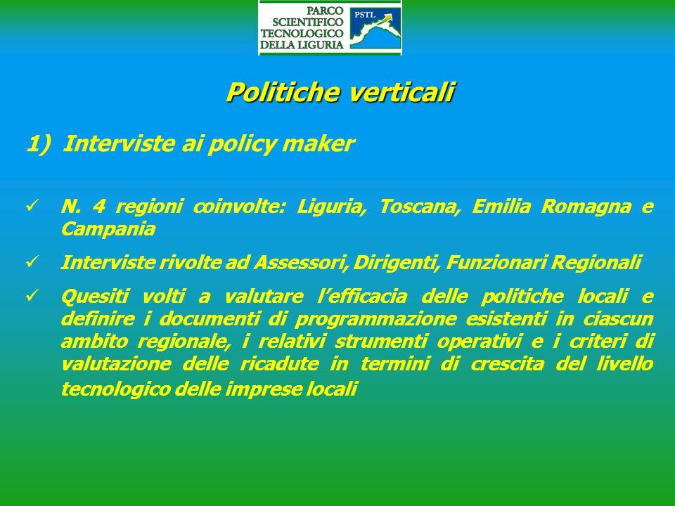 Politiche verticali 1) Interviste ai policy maker N. 4 regioni coinvolte: Liguria, Toscana, Emilia Romagna e Campania Interviste rivolte ad Assessori,