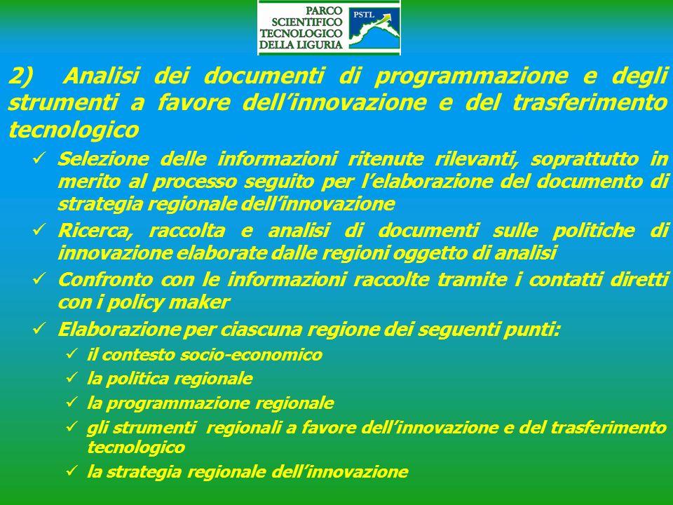 2) Analisi dei documenti di programmazione e degli strumenti a favore dellinnovazione e del trasferimento tecnologico Selezione delle informazioni rit