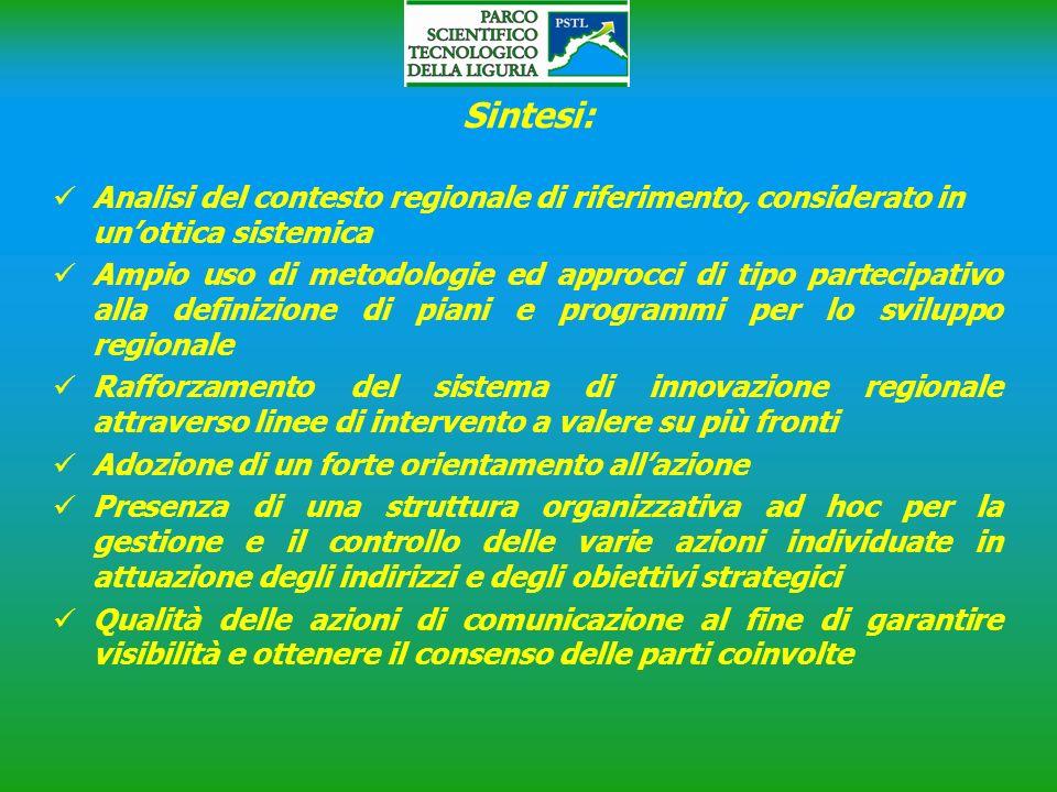 Sintesi: Analisi del contesto regionale di riferimento, considerato in unottica sistemica Ampio uso di metodologie ed approcci di tipo partecipativo a