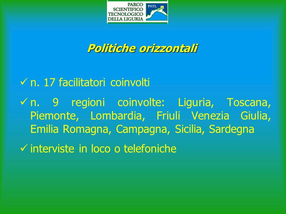 Politiche orizzontali n. 17 facilitatori coinvolti n. 9 regioni coinvolte: Liguria, Toscana, Piemonte, Lombardia, Friuli Venezia Giulia, Emilia Romagn