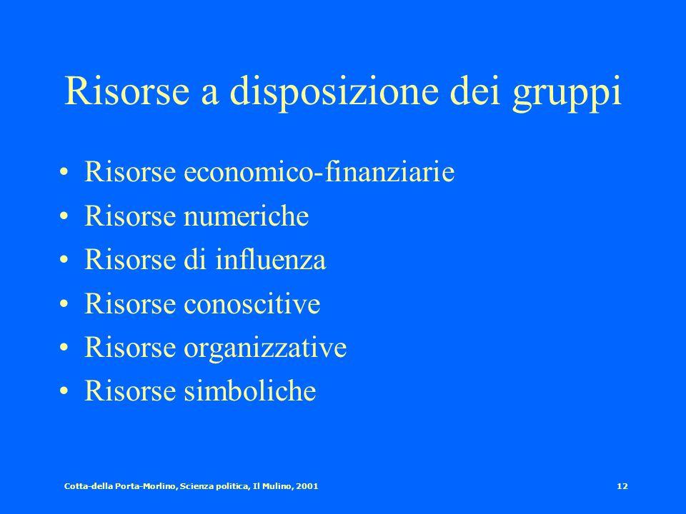 Cotta-della Porta-Morlino, Scienza politica, Il Mulino, 200111 Obiettivi Gruppi di difesa di interessi oggettivi (categorie occupazionali, appartenenz