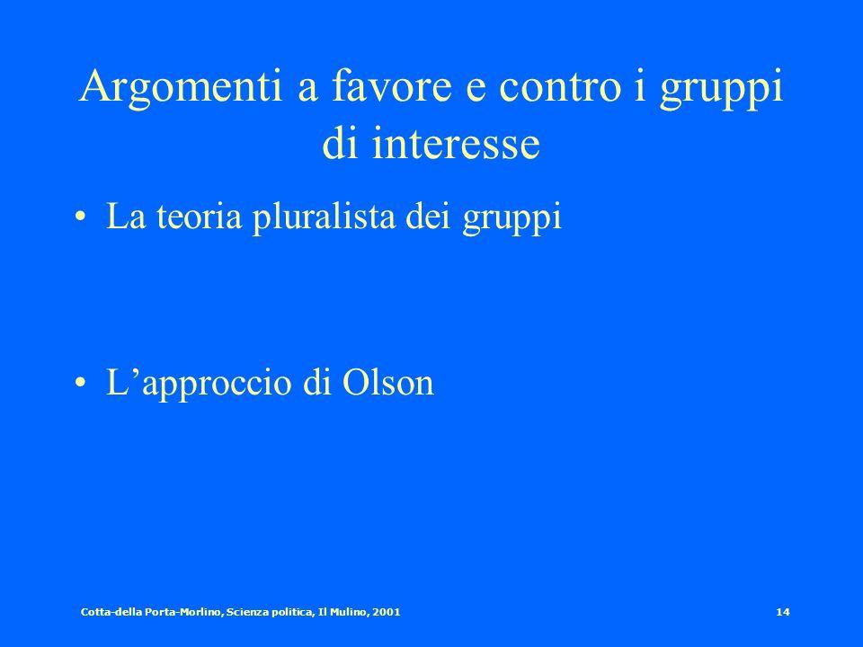 Cotta-della Porta-Morlino, Scienza politica, Il Mulino, 200113 Il rapporto gruppi- partiti Accesso autonomo dei gruppi alle decisioni Situazioni inter