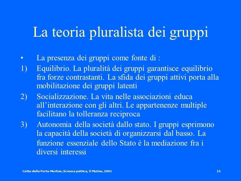 Cotta-della Porta-Morlino, Scienza politica, Il Mulino, 200114 Argomenti a favore e contro i gruppi di interesse La teoria pluralista dei gruppi Lappr