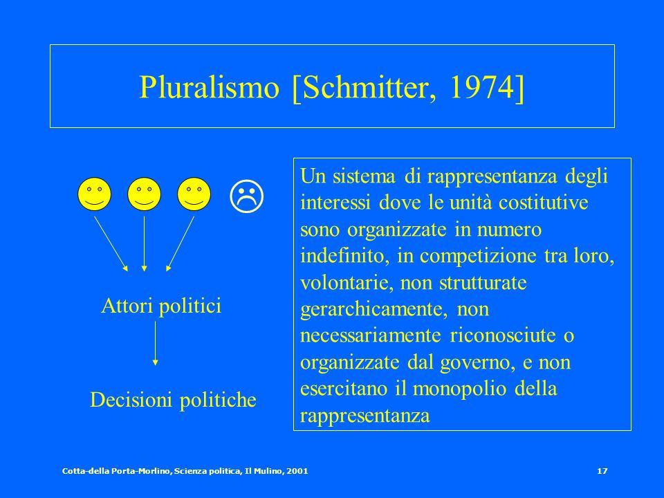 Cotta-della Porta-Morlino, Scienza politica, Il Mulino, 200116 La critica di Olson 1)I gruppi a difesa di interessi generali sono difficili da organiz