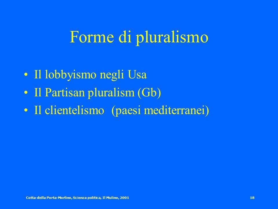 Cotta-della Porta-Morlino, Scienza politica, Il Mulino, 200117 Pluralismo [Schmitter, 1974] Un sistema di rappresentanza degli interessi dove le unità