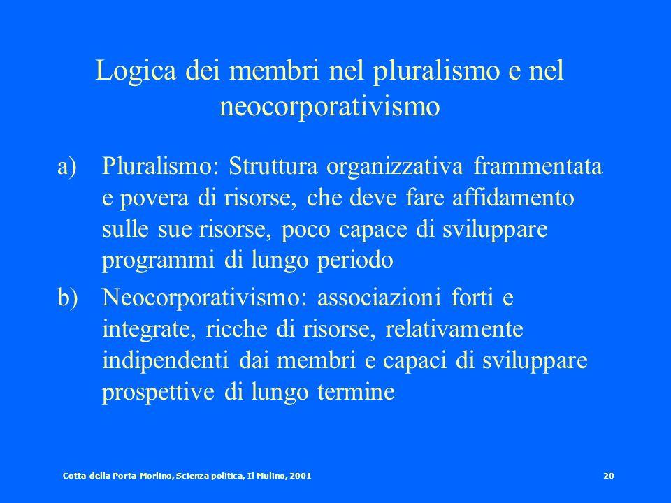 Cotta-della Porta-Morlino, Scienza politica, Il Mulino, 200119 Neo-corporativismo [Schmitter 1974] Un sistema di rappresentanza di interessi dove le u
