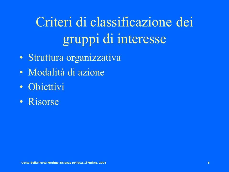 Cotta-della Porta-Morlino, Scienza politica, Il Mulino, 20017 Funzione dei gruppi di interesse La funzione principale dei gruppi è larticolazione degl
