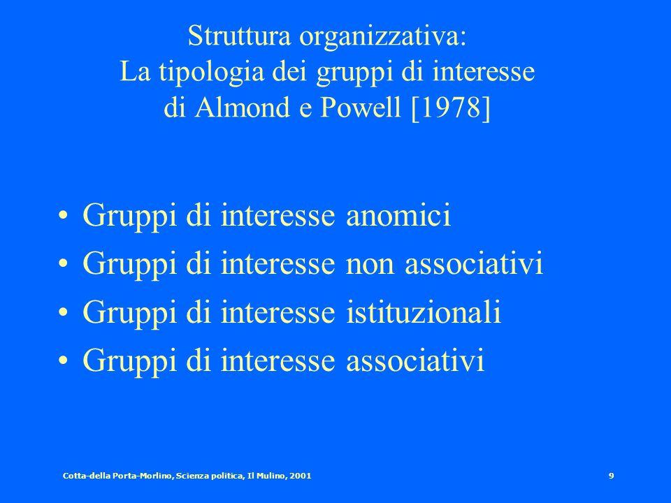 Cotta-della Porta-Morlino, Scienza politica, Il Mulino, 20018 Criteri di classificazione dei gruppi di interesse Struttura organizzativa Modalità di a