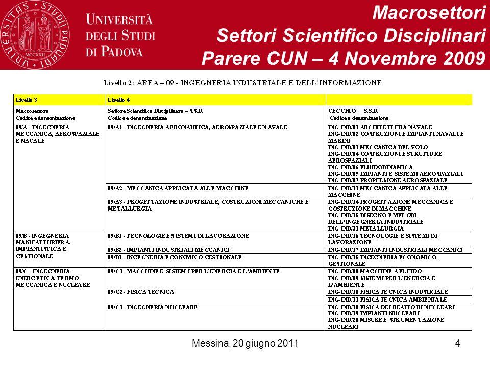 Messina, 20 giugno 201144 Macrosettori Settori Scientifico Disciplinari Parere CUN – 4 Novembre 2009