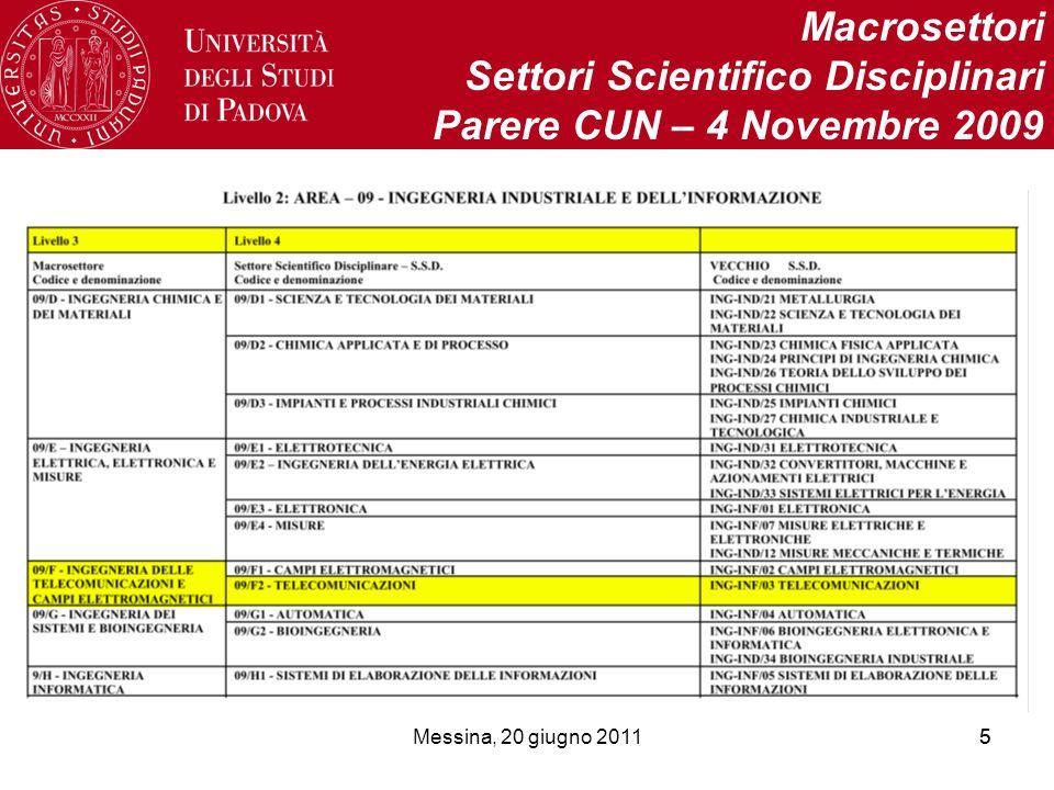 Messina, 20 giugno 201155 Macrosettori Settori Scientifico Disciplinari Parere CUN – 4 Novembre 2009