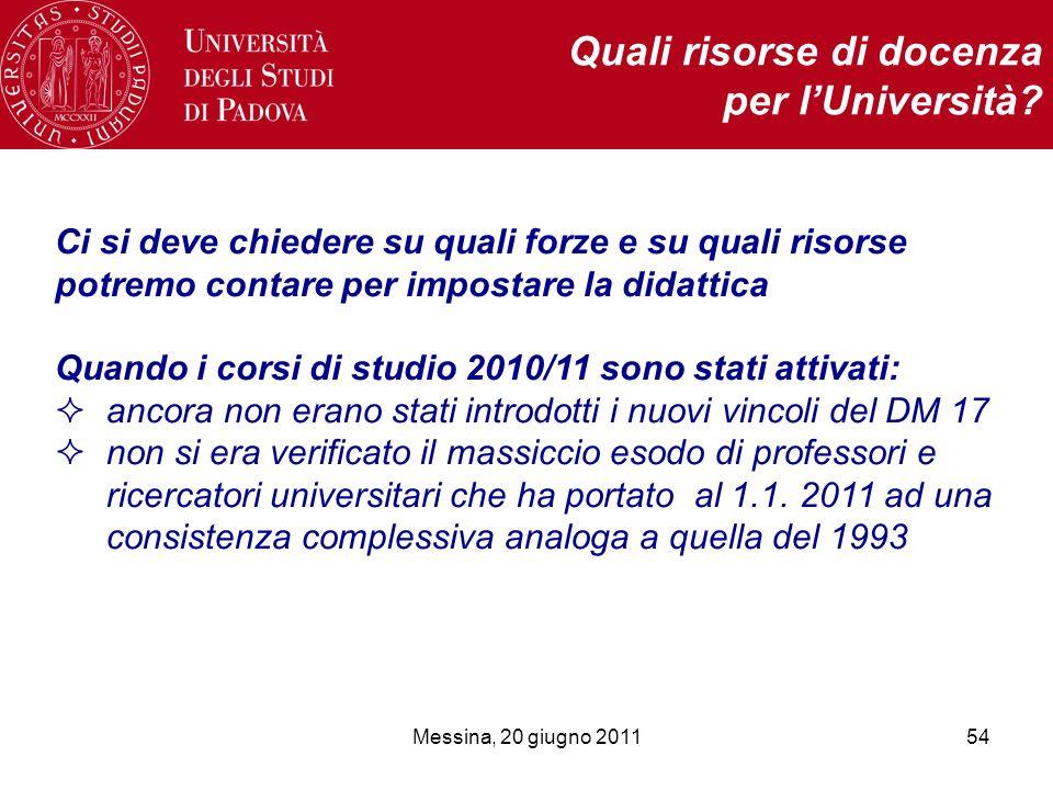 Messina, 20 giugno 201154 Quali risorse di docenza per lUniversità? Ci si deve chiedere su quali forze e su quali risorse potremo contare per impostar
