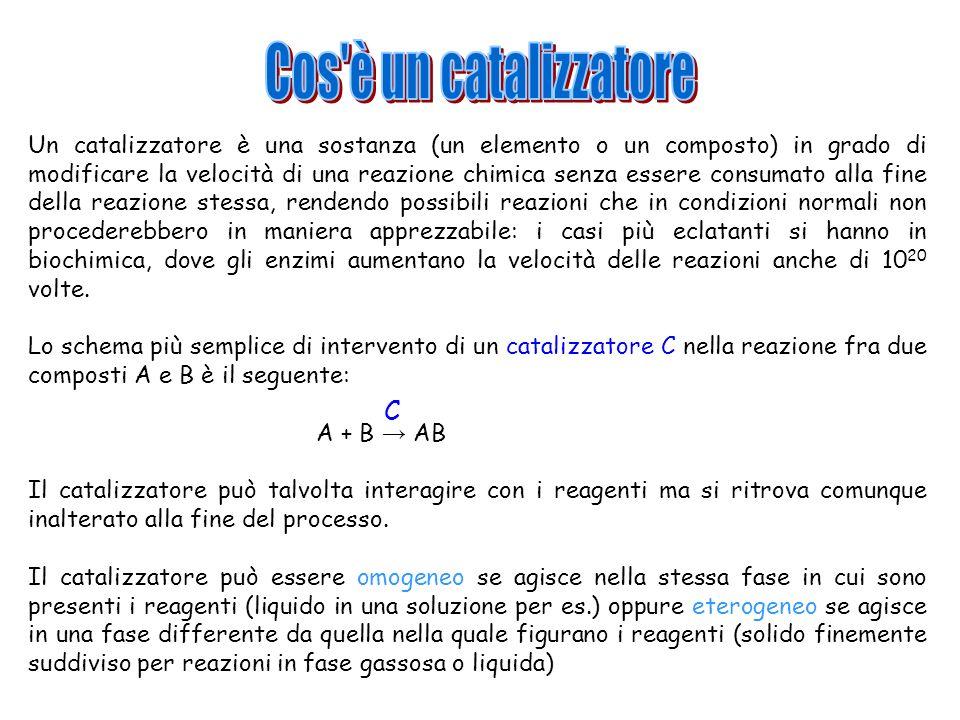 Un catalizzatore è una sostanza (un elemento o un composto) in grado di modificare la velocità di una reazione chimica senza essere consumato alla fin