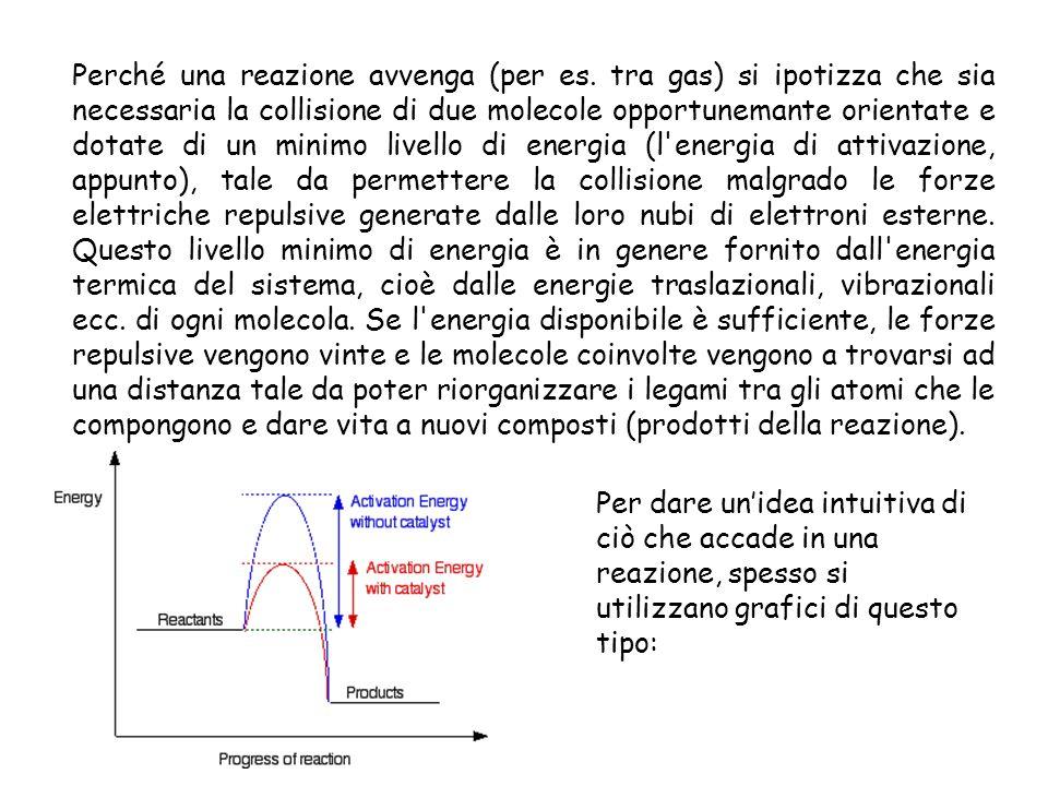 Perché una reazione avvenga (per es. tra gas) si ipotizza che sia necessaria la collisione di due molecole opportunemante orientate e dotate di un min