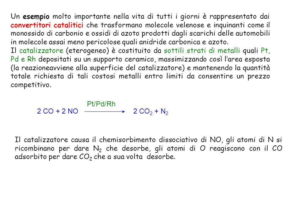 Un esempio molto importante nella vita di tutti i giorni è rappresentato dai convertitori catalitici che trasformano molecole velenose e inquinanti co