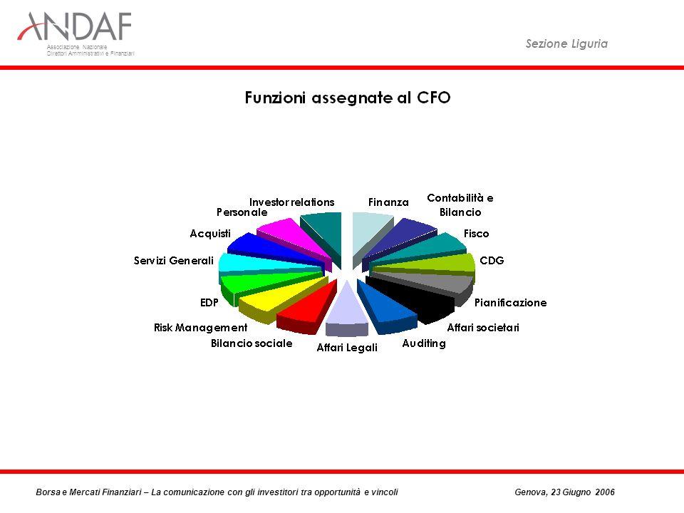 Associazione Nazionale Direttori Amministrativi e Finanziari Sezione Liguria Borsa e Mercati Finanziari – La comunicazione con gli investitori tra opp