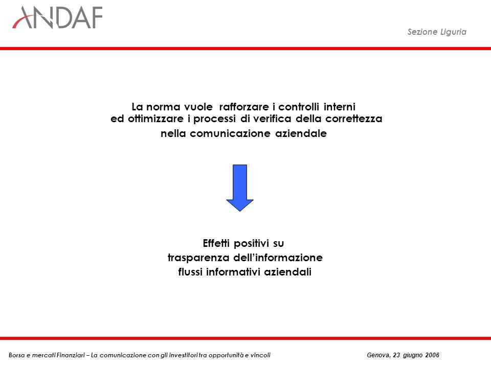 Sezione Liguria Borsa e mercati Finanziari – La comunicazione con gli investitori tra opportunità e vincoli Genova, 23 giugno 2006 La norma vuole raff