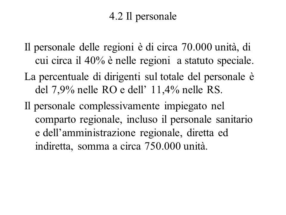 4.2 Il personale Il personale delle regioni è di circa 70.000 unità, di cui circa il 40% è nelle regioni a statuto speciale. La percentuale di dirigen
