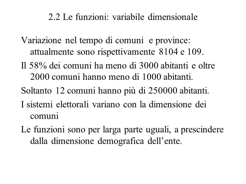 2.2 Le funzioni: variabile dimensionale Variazione nel tempo di comuni e province: attualmente sono rispettivamente 8104 e 109. Il 58% dei comuni ha m