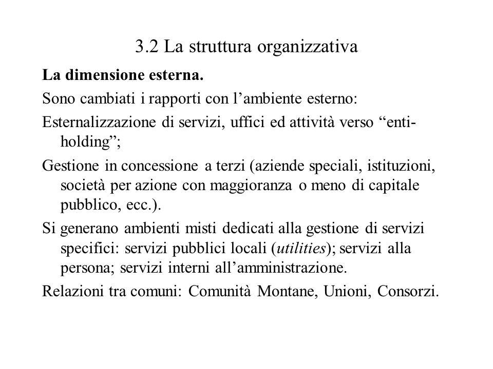 3.2 La struttura organizzativa La dimensione esterna. Sono cambiati i rapporti con lambiente esterno: Esternalizzazione di servizi, uffici ed attività