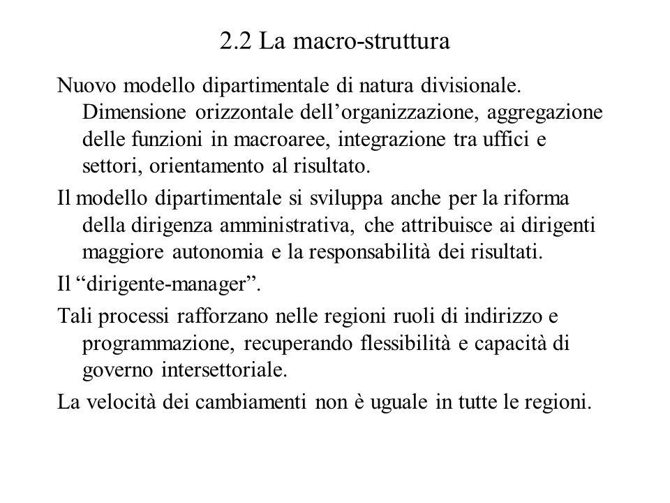 2.2 La macro-struttura Nuovo modello dipartimentale di natura divisionale. Dimensione orizzontale dellorganizzazione, aggregazione delle funzioni in m