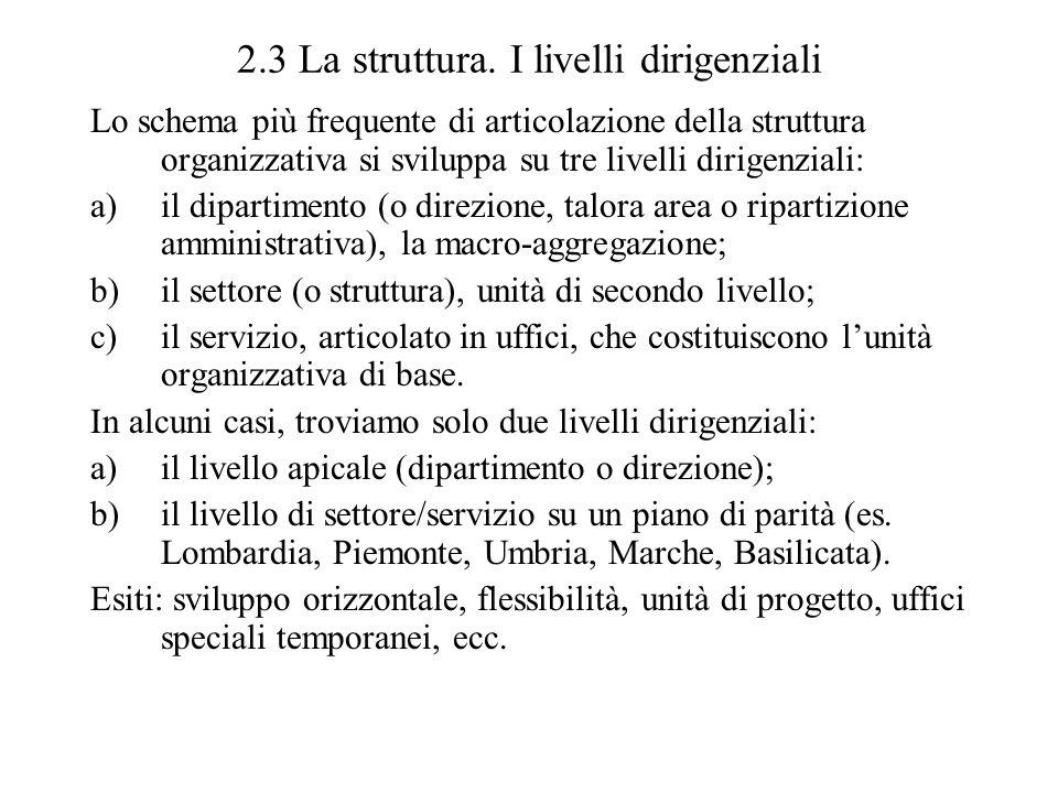2.3 La struttura. I livelli dirigenziali Lo schema più frequente di articolazione della struttura organizzativa si sviluppa su tre livelli dirigenzial