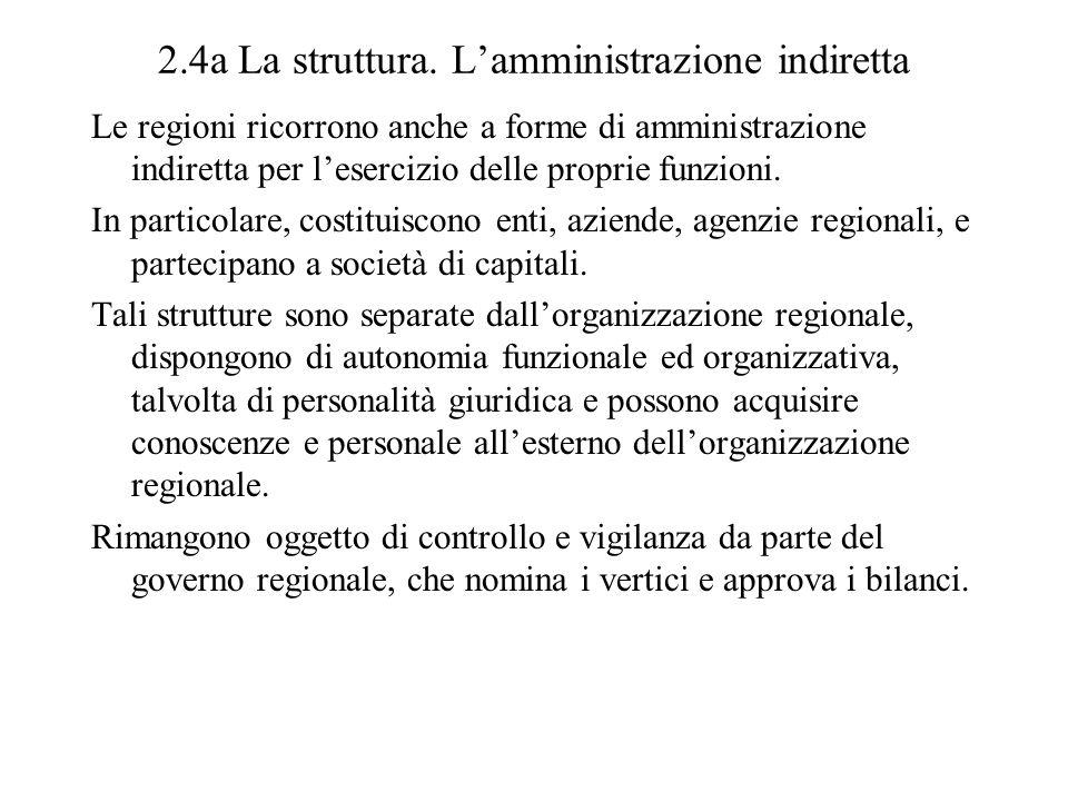 2.4a La struttura. Lamministrazione indiretta Le regioni ricorrono anche a forme di amministrazione indiretta per lesercizio delle proprie funzioni. I
