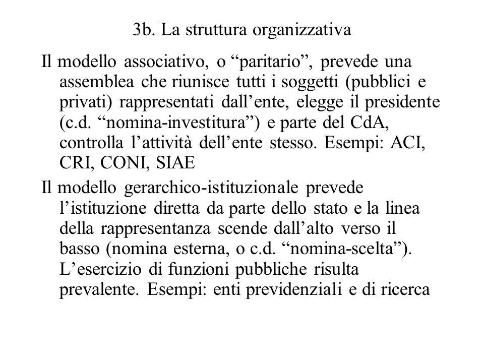 3b. La struttura organizzativa Il modello associativo, o paritario, prevede una assemblea che riunisce tutti i soggetti (pubblici e privati) rappresen