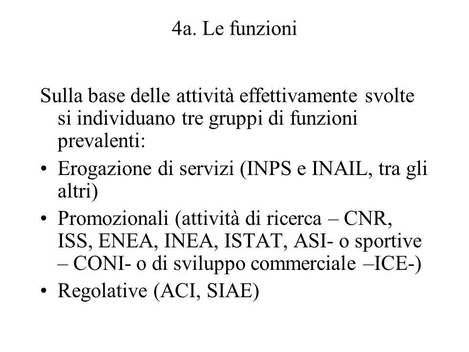 4a. Le funzioni Sulla base delle attività effettivamente svolte si individuano tre gruppi di funzioni prevalenti: Erogazione di servizi (INPS e INAIL,
