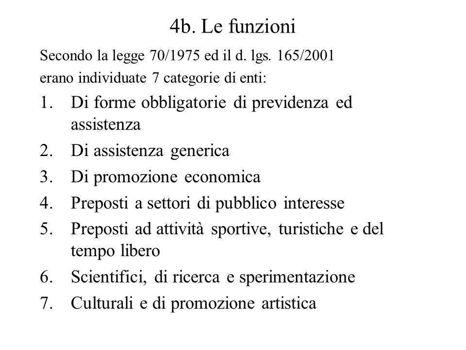 4b. Le funzioni Secondo la legge 70/1975 ed il d.