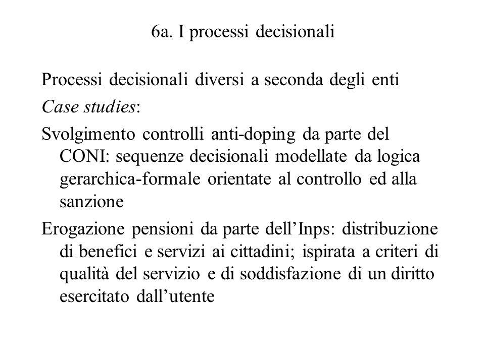 6a. I processi decisionali Processi decisionali diversi a seconda degli enti Case studies: Svolgimento controlli anti-doping da parte del CONI: sequen