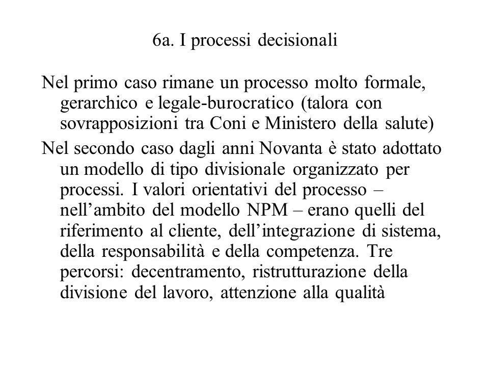 6a. I processi decisionali Nel primo caso rimane un processo molto formale, gerarchico e legale-burocratico (talora con sovrapposizioni tra Coni e Min
