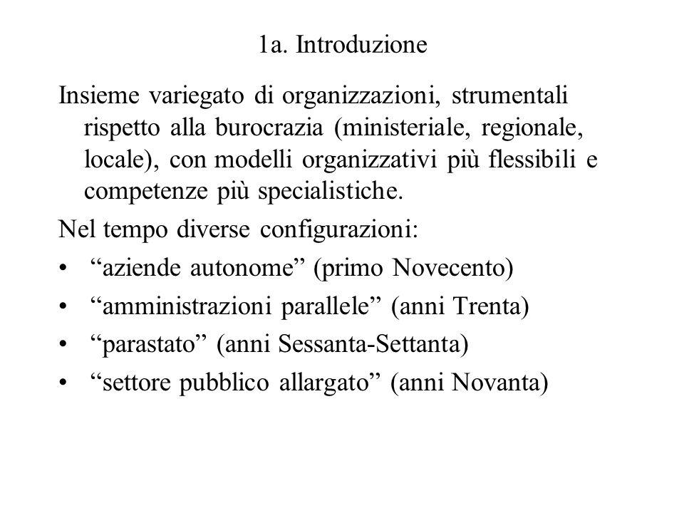 1a. Introduzione Insieme variegato di organizzazioni, strumentali rispetto alla burocrazia (ministeriale, regionale, locale), con modelli organizzativ