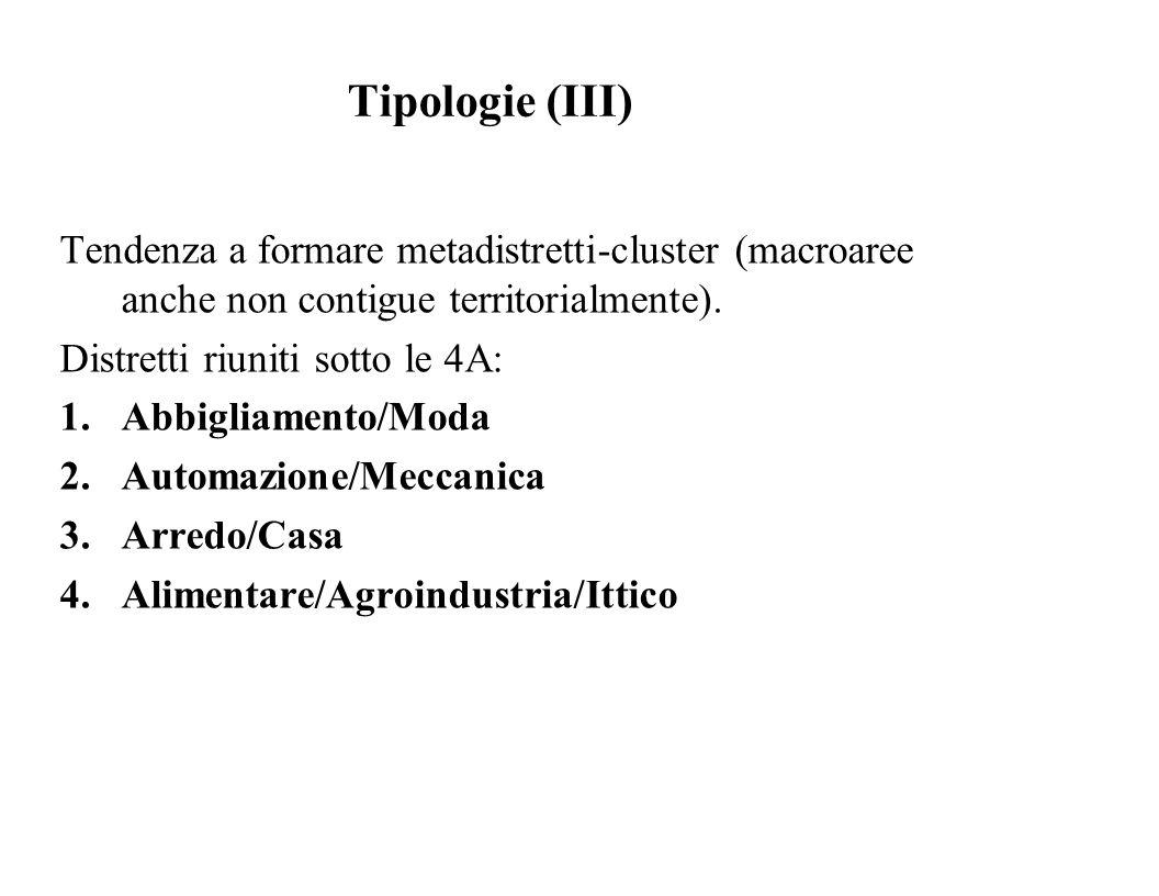 Tipologie (III) Tendenza a formare metadistretti-cluster (macroaree anche non contigue territorialmente). Distretti riuniti sotto le 4A: 1.Abbigliamen