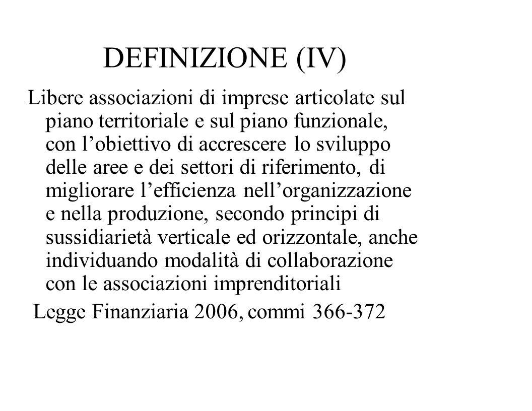DEFINIZIONE (IV) Libere associazioni di imprese articolate sul piano territoriale e sul piano funzionale, con lobiettivo di accrescere lo sviluppo del