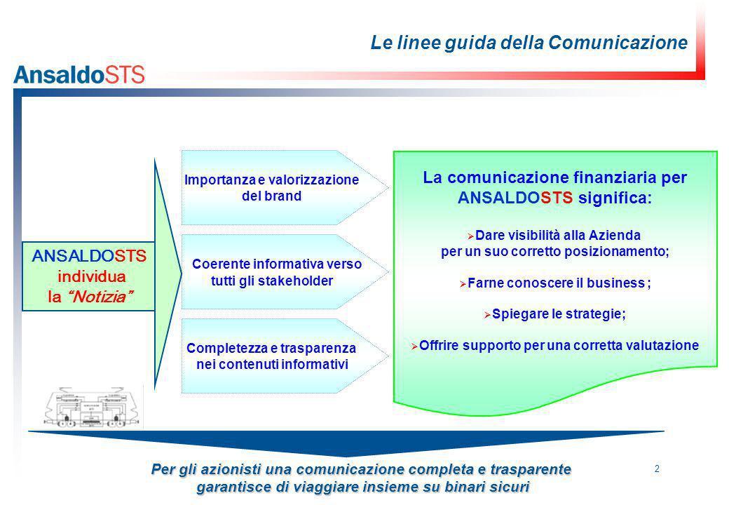 3 Società Operative Società Operative I flussi della comunicazione: Fonti ed Impieghi Mercato Finanziario Stakeholder Shareholder Decision maker Opinion maker Media Direz.
