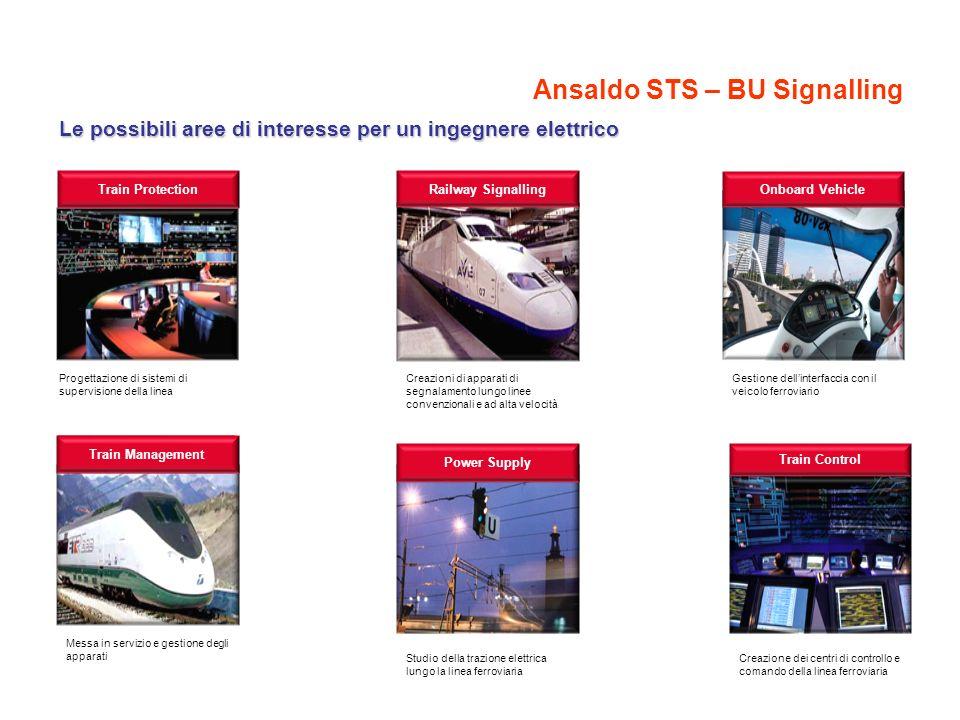 Esempio di schema di distribuzione delle alimentazioni in MT 22 kV (Metropolitana di Brescia) comprendente: tre punti di consegna, 12 cabine di trasformazione, 7 sottostazioni di trazione.