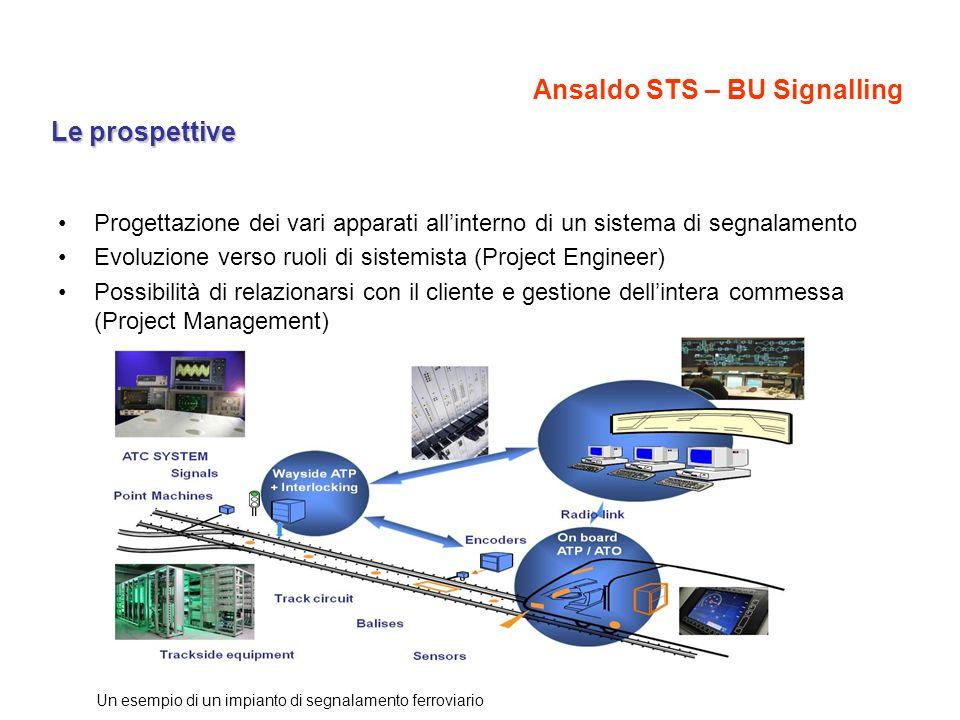 Ansaldo STS – BU Signalling Pionieri e Leader Mondiali nella tecnologia ERTMS