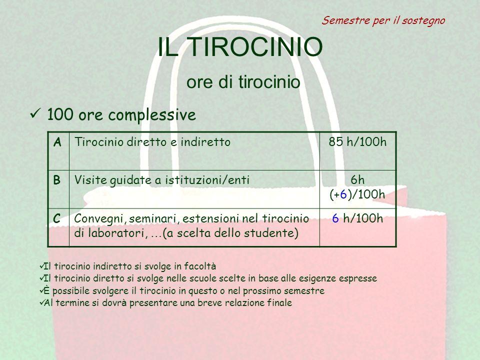 IL TIROCINIO ore di tirocinio 100 ore complessive ATirocinio diretto e indiretto85 h/100h BVisite guidate a istituzioni/enti6h (+6)/100h CConvegni, se